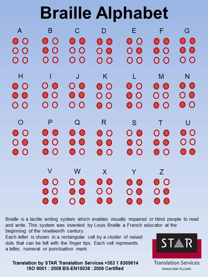Learn the Braille alphabet