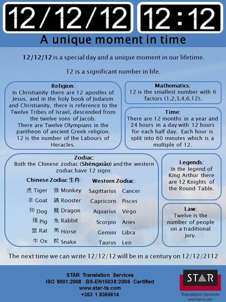 12/12/12 calendar, a unique moment in tim