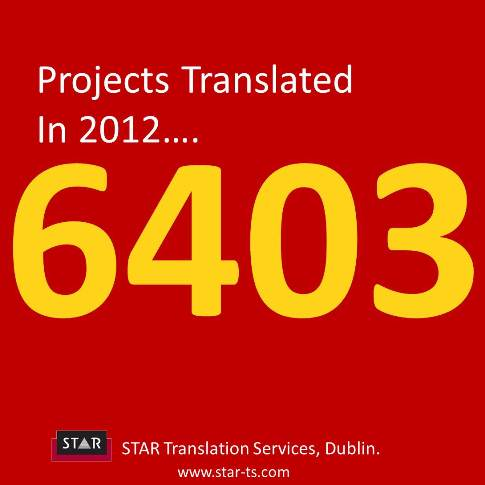 6,403 projects translated, STAR Translation