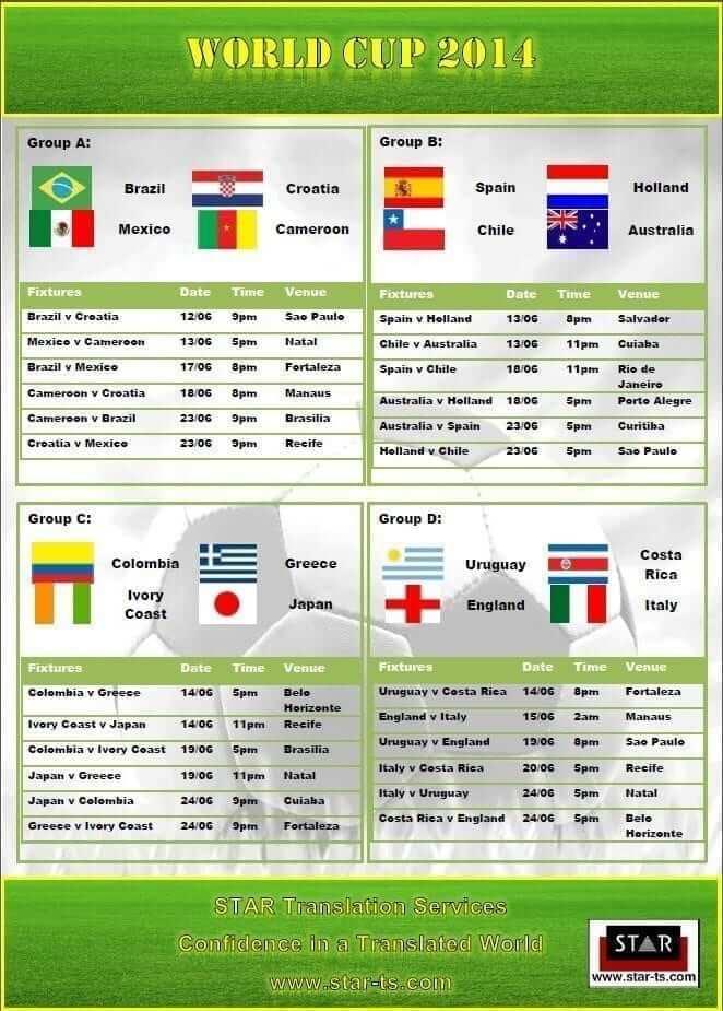 World Cup Match Calendar 2014